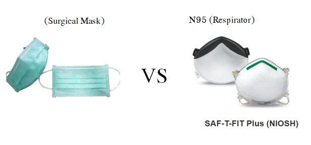 Surgical Mask  VS  N95 แตกต่างอย่างไร ใช้อย่างไร